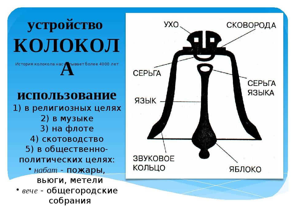 устройство КОЛОКОЛА История колокола насчитывает более 4000 лет использование...