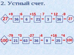 27 +9 :6 +15 : 7 * 12 -9 36 6 21 3 36 27 100 -79 *3 -27 :4 +16 *4 21 63 36 9