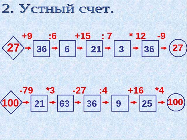 27 +9 :6 +15 : 7 * 12 -9 36 6 21 3 36 27 100 -79 *3 -27 :4 +16 *4 21 63 36 9...