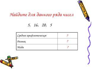 Найдите для данного ряда чисел 5, 16, 20, 5 ? ? ? Среднее арифметическое11 Р