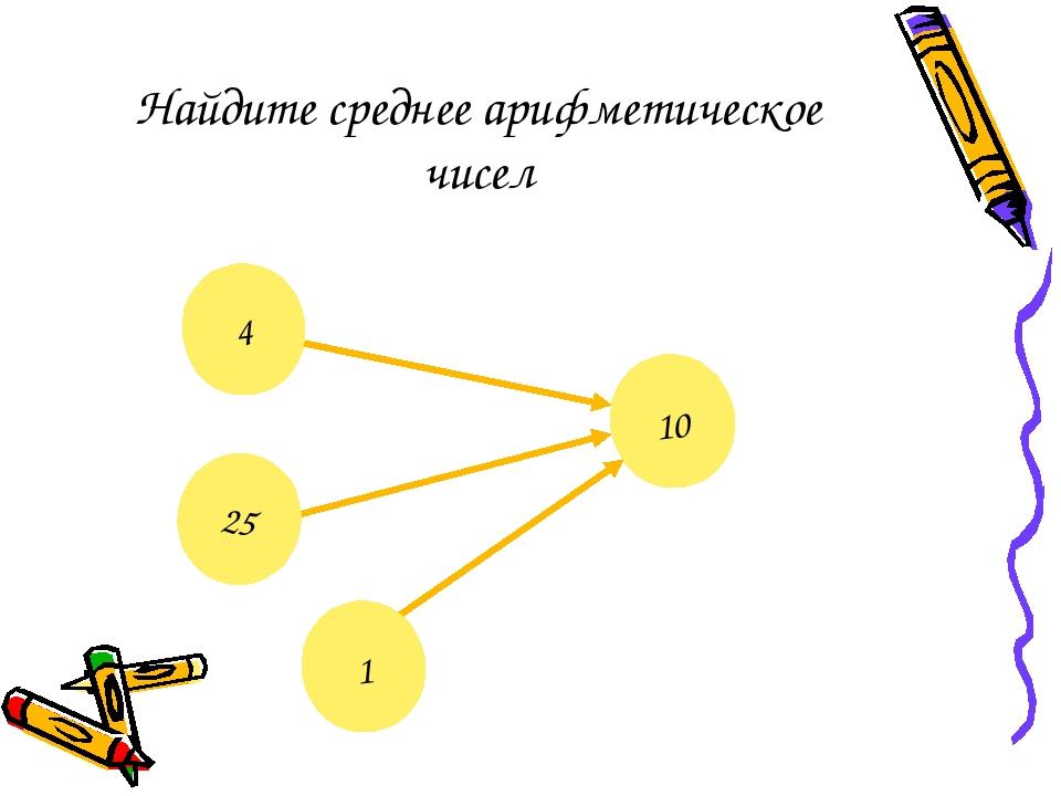 Найдите среднее арифметическое чисел ? 10 4 25 1