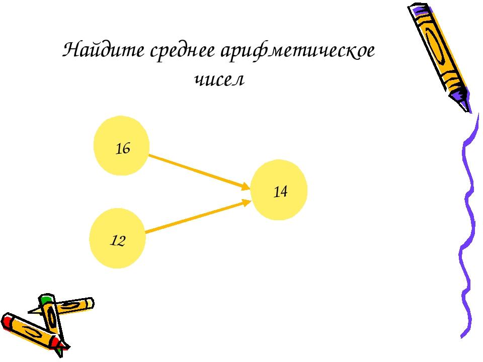 Найдите среднее арифметическое чисел ? 14 16 12