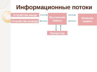 Информационные потоки Устройства ввода Устройства вывода Внутренняя память Вн