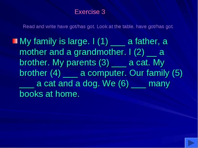 Exercise 3 Read and write have got/has got. Look at the table. have got/has...