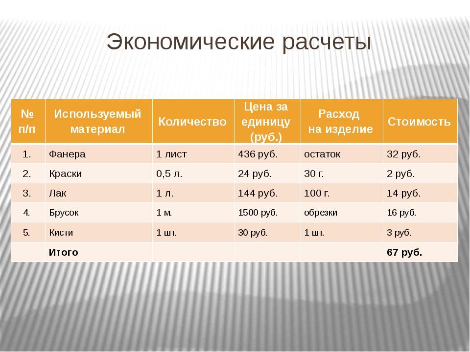 Экономические расчеты №п/п Используемый материал Количество Цена за единицу (...