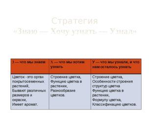 Стратегия «Знаю — Хочу узнать — Узнал» Используется на стадии «вызова», «осм