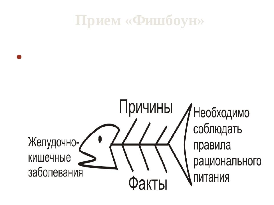 Прием «Фишбоун» Используется на стадии «вызова», «осмысления» «рефлексии». В...