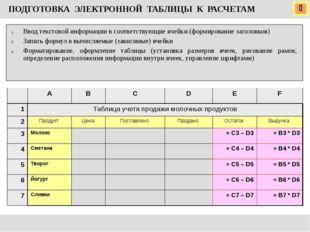  ПОДГОТОВКА ЭЛЕКТРОННОЙ ТАБЛИЦЫ К РАСЧЕТАМ Ввод текстовой информации в соот