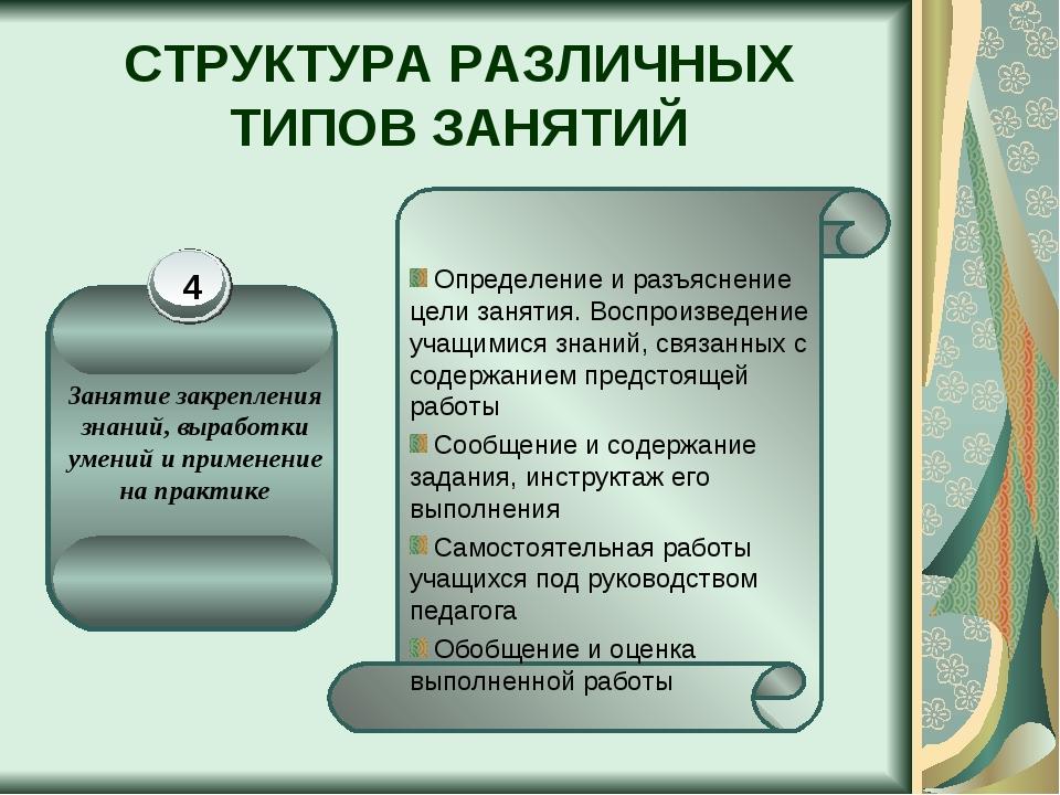 СТРУКТУРА РАЗЛИЧНЫХ ТИПОВ ЗАНЯТИЙ Определение и разъяснение цели занятия. Вос...