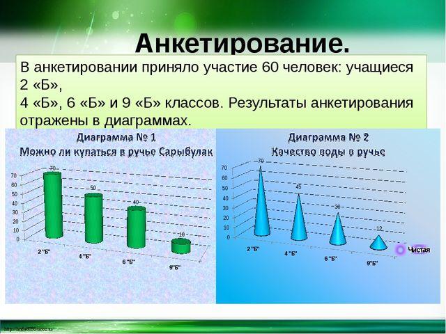Анкетирование. В анкетировании приняло участие 60 человек: учащиеся 2 «Б», 4...