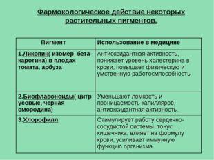 Фармокологическое действие некоторых растительных пигментов. ПигментИспользо