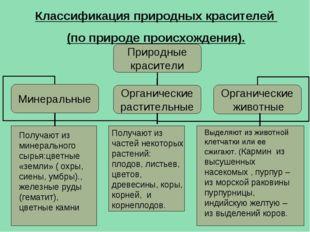 Классификация природных красителей (по природе происхождения). Выделяют из жи