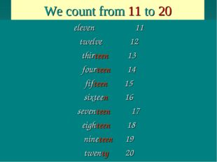 We count from 11 to 20 eleven 11 twelve 12 thirteen 13 fourteen 14 fifteen 15