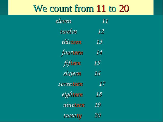 We count from 11 to 20 eleven 11 twelve 12 thirteen 13 fourteen 14 fifteen 15...