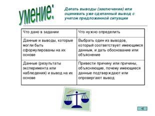 Делать выводы (заключение) или оценивать уже сделанный вывод с учетом предлож