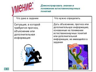 Демонстрировать знание и понимание естественнонаучных понятий Что дано в зада
