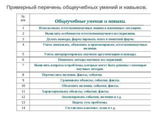 Примерный перечень общеучебных умений и навыков. № п/п Общеучебные умения и