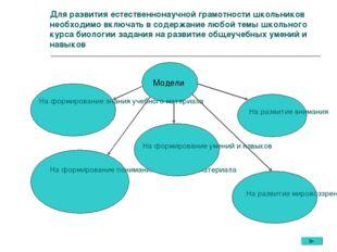 Для развития естественнонаучной грамотности школьников необходимо включать в