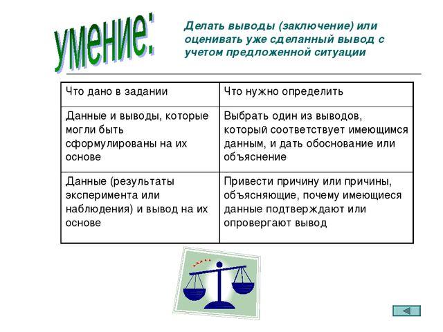 Делать выводы (заключение) или оценивать уже сделанный вывод с учетом предлож...