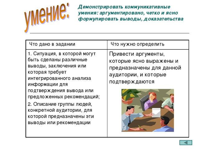 Демонстрировать коммуникативные умения: аргументировано, четко и ясно формули...
