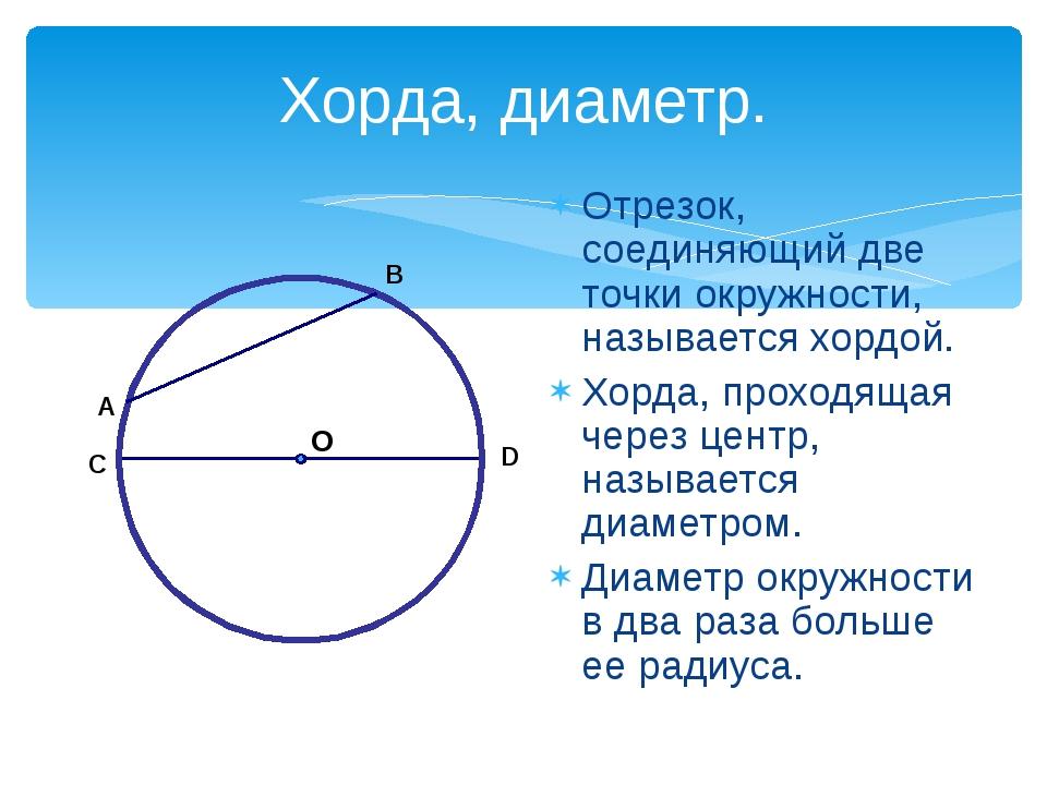 Хорда, диаметр. Отрезок, соединяющий две точки окружности, называется хордой....