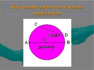 Построение диаметра и хорды окружности