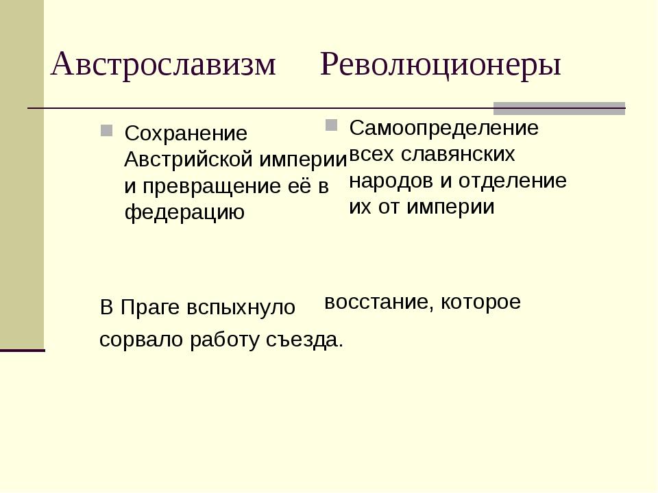Австрославизм Революционеры Сохранение Австрийской империи и превращение её в...