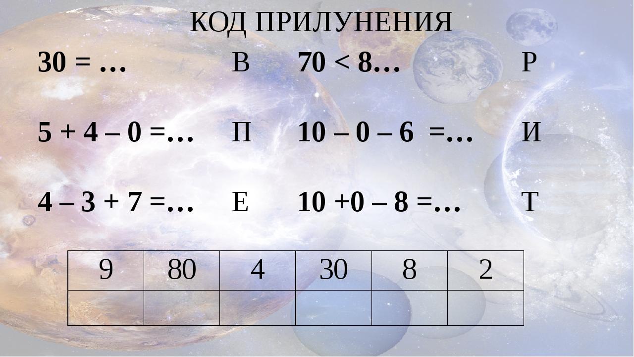 КОД ПРИЛУНЕНИЯ 30 = … 5 + 4 – 0 =… 4 – 3 + 7 =… В П Е 70 < 8… 10 – 0 – 6 =… 1...
