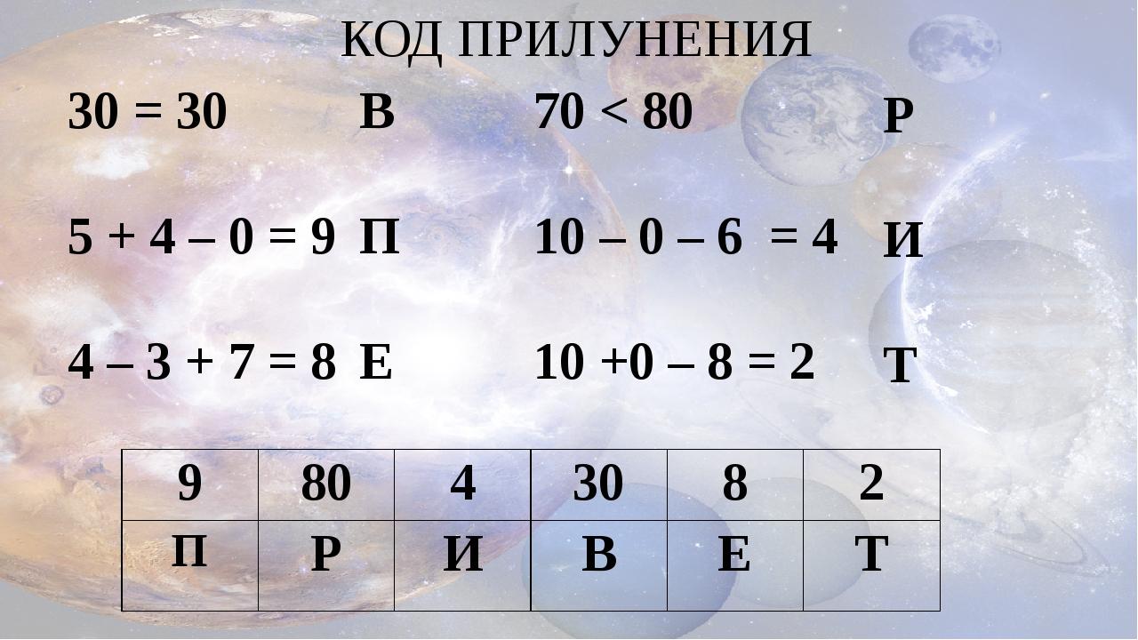КОД ПРИЛУНЕНИЯ 30 = 30 5 + 4 – 0 = 9 4 – 3 + 7 = 8 В П Е 70 < 80 10 – 0 – 6 =...