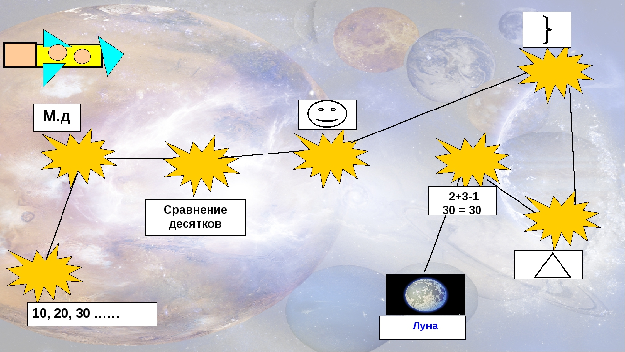 10, 20, 30 …… Луна   Сравнение десятков  М.д 2+3-1 30 = 30