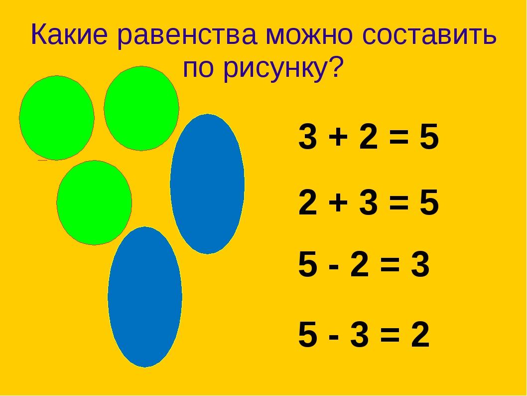 Какие равенства можно составить по рисунку? 5 - 3 = 2 3 + 2 = 5 2 + 3 = 5 5 -...