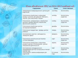 План обновления ПРС на 2014-2015 учебный год. СодержаниеСрокиОтветственные