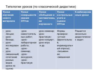 Типологии уроков (по классической дидактике) Уроки изучения нового материала