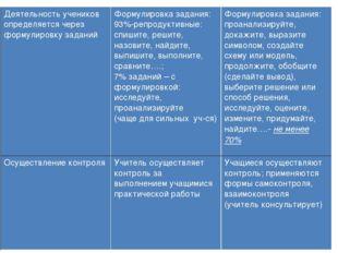 Деятельность учеников определяется через формулировку заданийФормулировка за