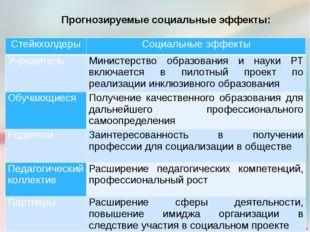 Прогнозируемые социальные эффекты: Стейкхолдеры Социальные эффекты Учредит