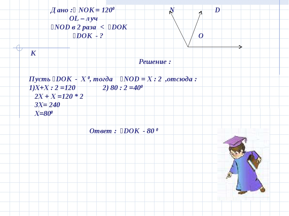 Дано :ʟ NOK = 1200 N D OL – луч ˪NOD в 2 раза < ˪DOK ˪DOK - ? O K Решение :...
