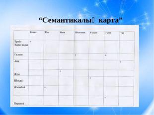 """""""Семантикалық карта"""""""
