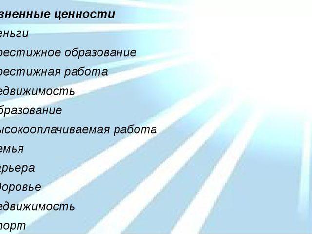Жизненные ценности Деньги Престижное образование Престижная работа Недвижимос...