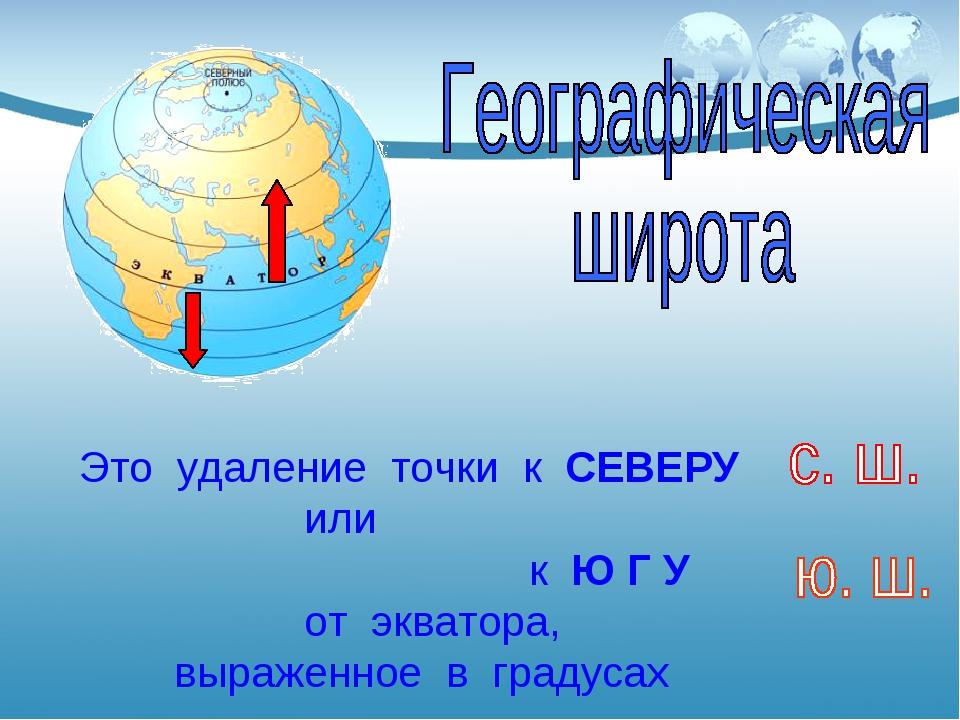 Это удаление точки к СЕВЕРУ или к Ю Г У от экватора, выраженное в градусах