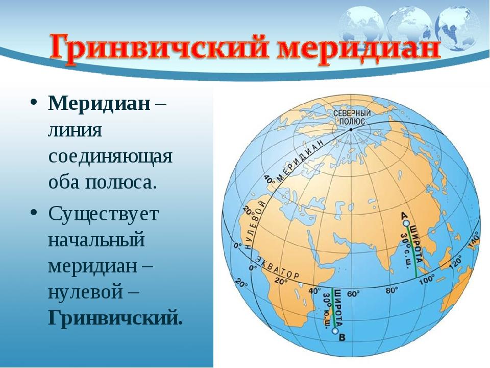Меридиан – линия соединяющая оба полюса. Существует начальный меридиан – нуле...