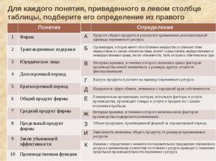 Для каждого понятия, приведенного в левом столбце таблицы, подберите его опре