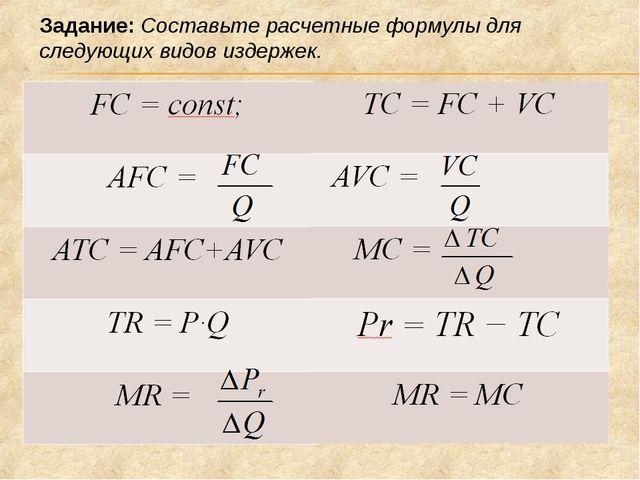 Задание: Составьте расчетные формулы для следующих видов издержек.