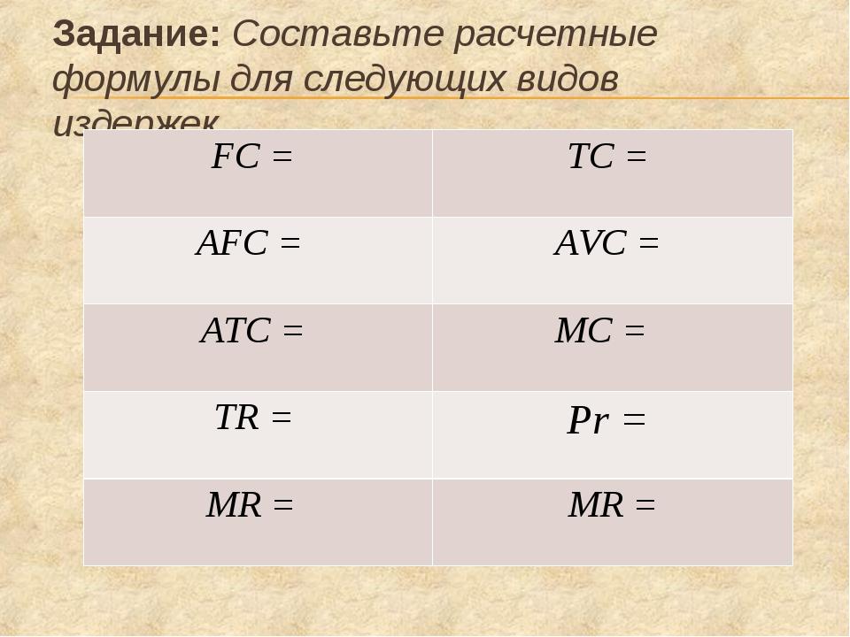 Задание: Составьте расчетные формулы для следующих видов издержек. FC = TC =...