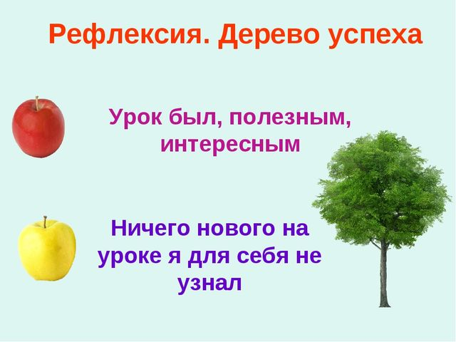 Рефлексия. Дерево успеха Урок был, полезным, интересным Ничего нового на урок...