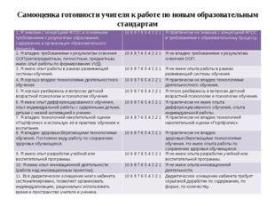 Самооценка готовности учителя к работе по новым образовательным стандартам