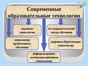 Современные образовательные технологии игровые технологии информационно -ком