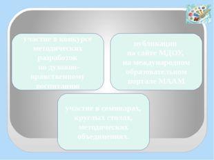 Представление опыта публикации на сайте МДОУ, на международном образовательн