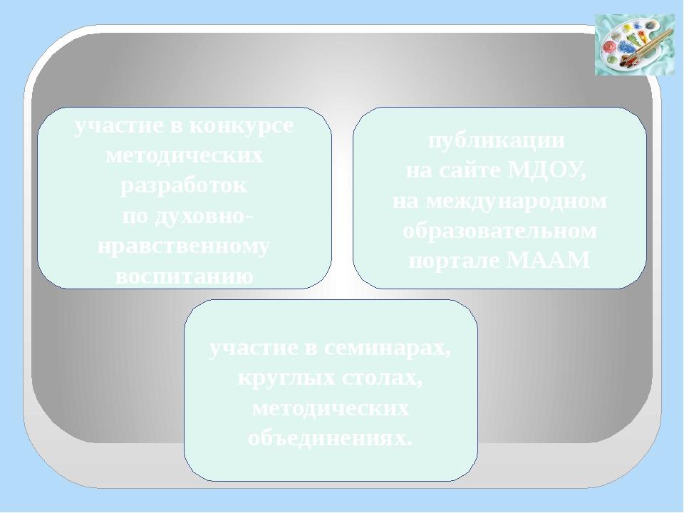 Представление опыта публикации на сайте МДОУ, на международном образовательн...
