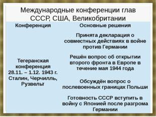Международные конференции глав СССР, США, Великобритании Конференция Основные