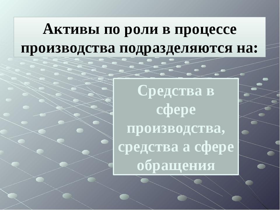Средства в сфере производства, средства а сфере обращения Активы по роли в пр...